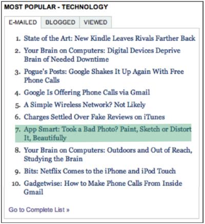 Most-Popular-NYT