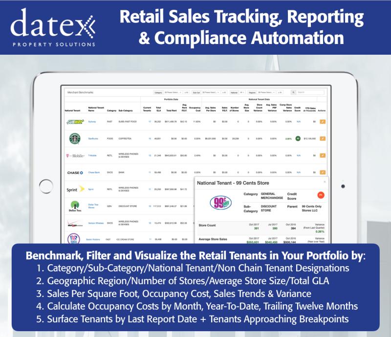 Advanced Retail Sales Tracking-LI