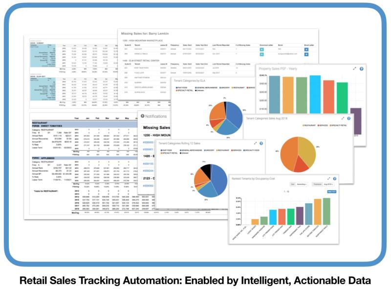 Retail Sales Tracking