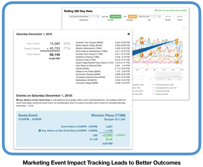 Marketing Event Impact-v2