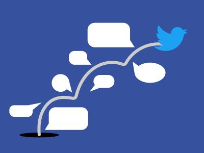 Twitter-TA