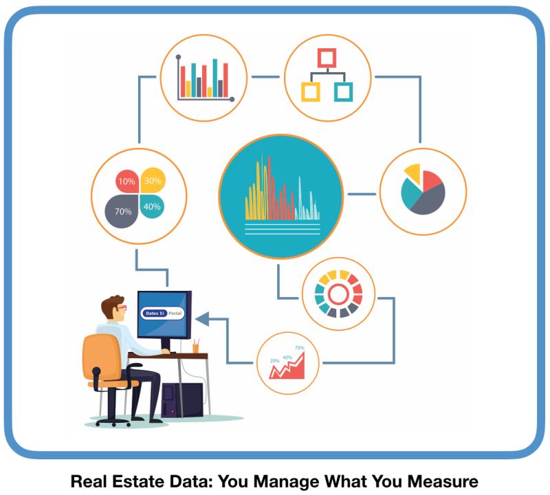 Real Estate Data